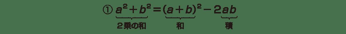 高校数学 数学Ⅱ 式と証明7 ポイント 1の式のみ
