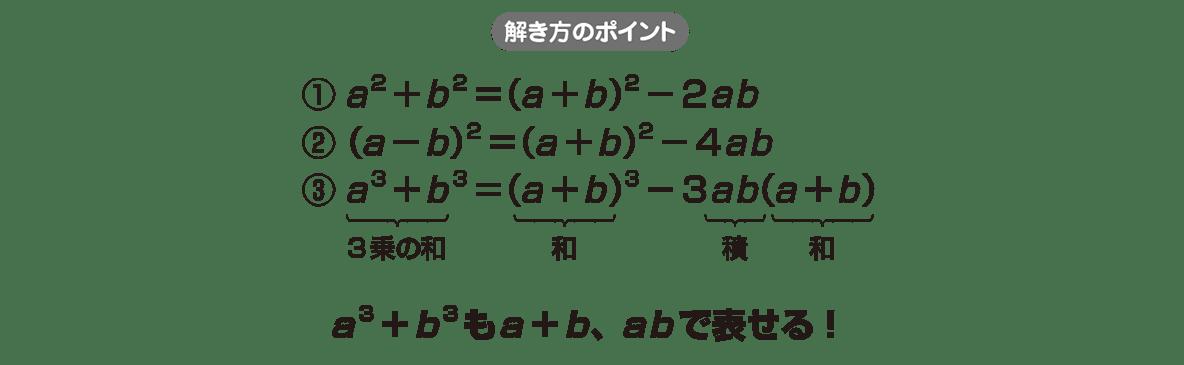 高校数学Ⅱ 式と証明8 ポイント