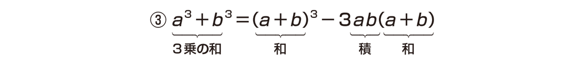 高校数学 数学Ⅱ 式と証明8 ポイント 3の式のみ