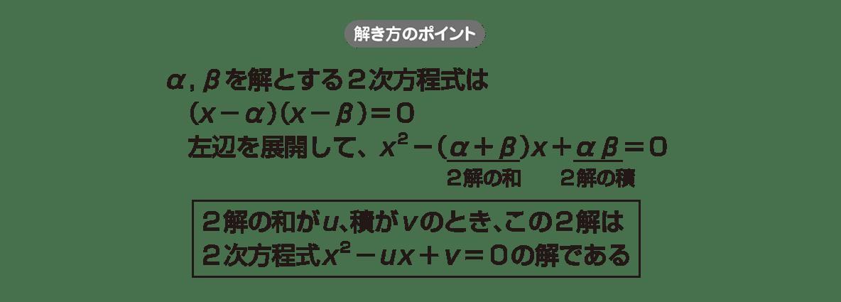 高校数学Ⅱ 複素数と方程式12 ポイント