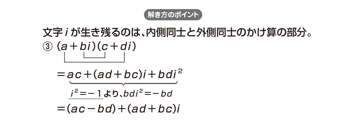 高校数学Ⅱ 複素数と方程式5 ポイント