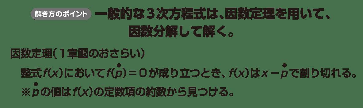 高校数学Ⅱ 複素数と方程式16 ポイント