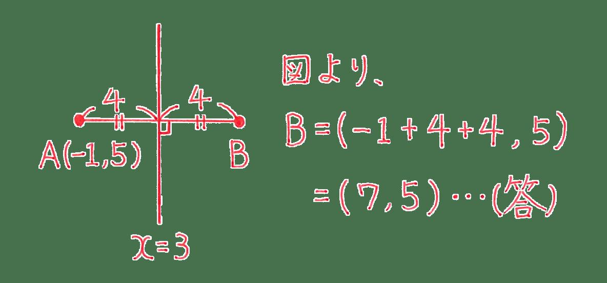 高校数学Ⅱ 図形と方程式10 例題 答え