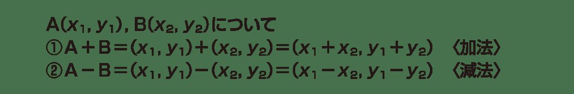 高校数学Ⅱ 図形と方程式1 ポイント①②まで