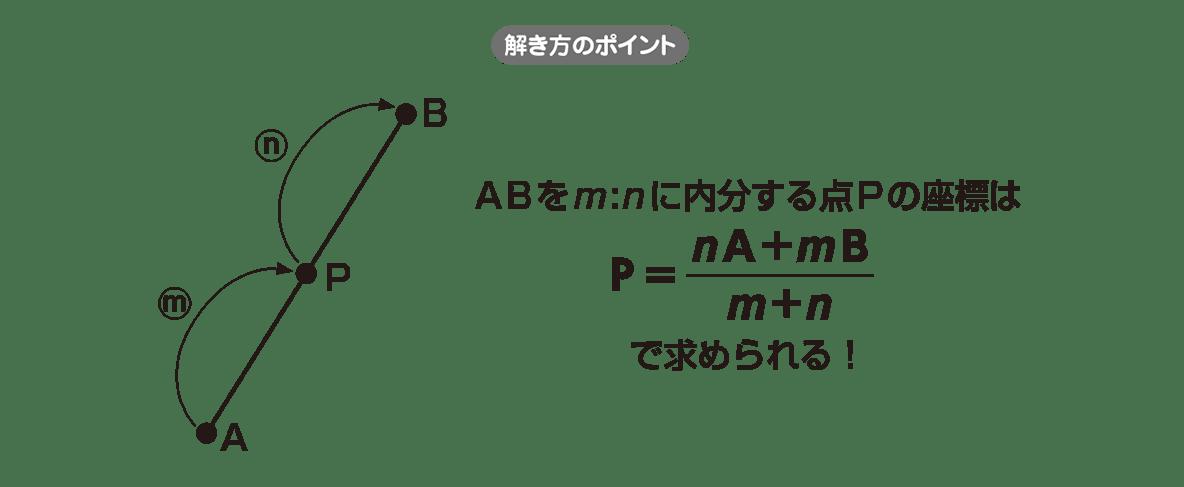 高校数学Ⅱ 図形と方程式2 ポイント