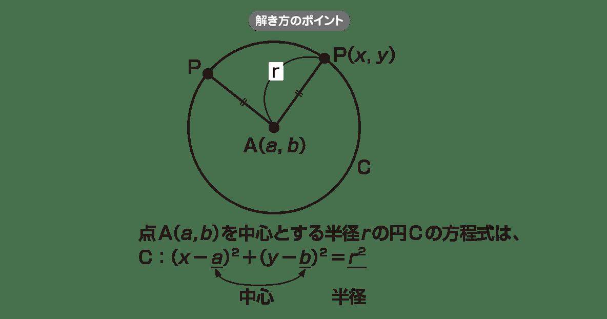 高校数学Ⅱ 図形と方程式14 ポイント
