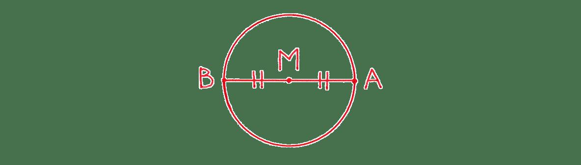 高校数学Ⅱ 図形と方程式15 練習 図のみ