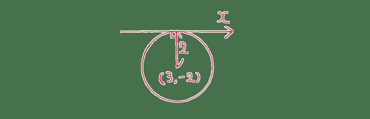 高校数学Ⅱ 図形と方程式18 例題 図のみ