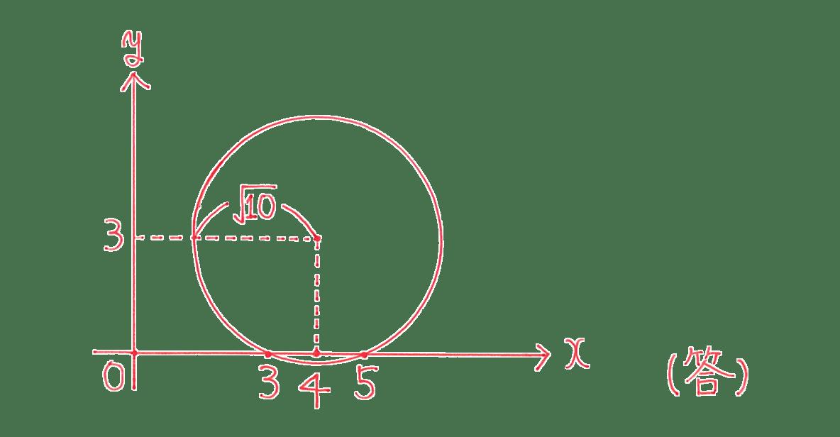 高校数学Ⅱ 図形と方程式19 例題 答え 図のみ