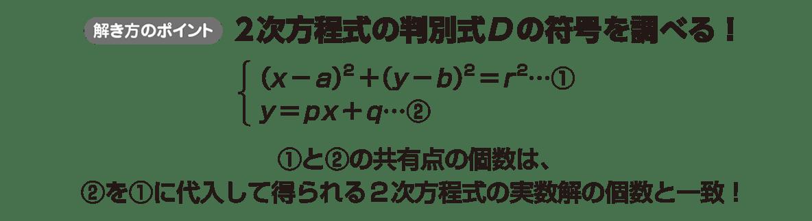 高校数学Ⅱ 図形と方程式20 ポイント