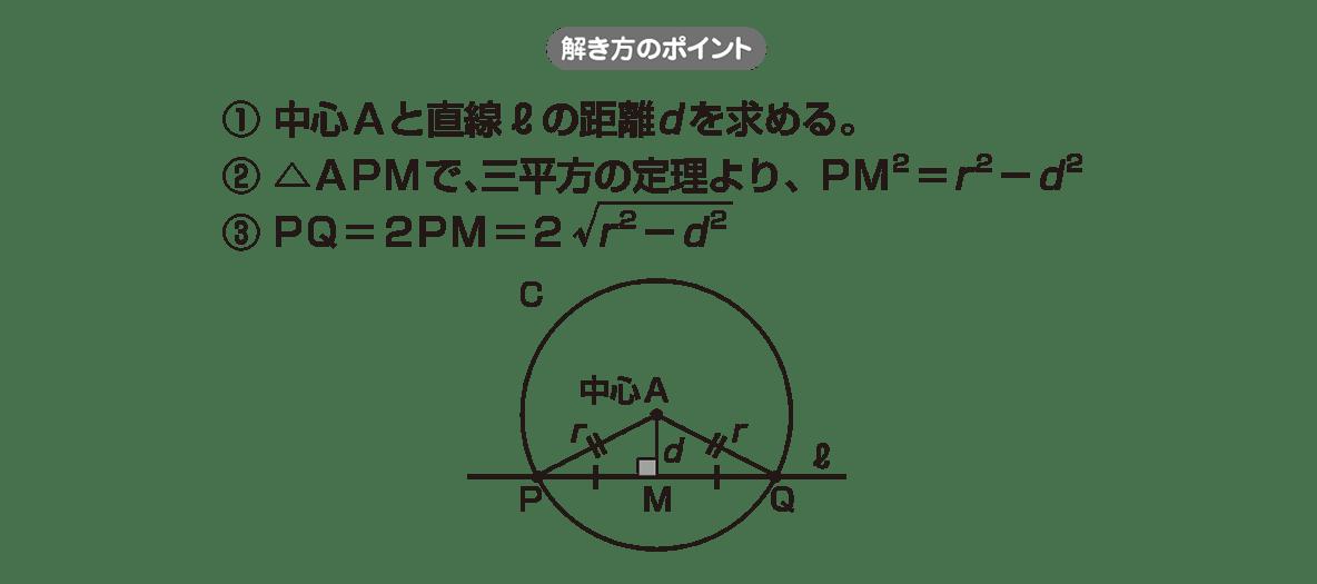 高校数学Ⅱ 図形と方程式22 ポイント