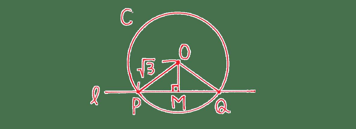 高校数学Ⅱ 図形と方程式22 例題 図のみ