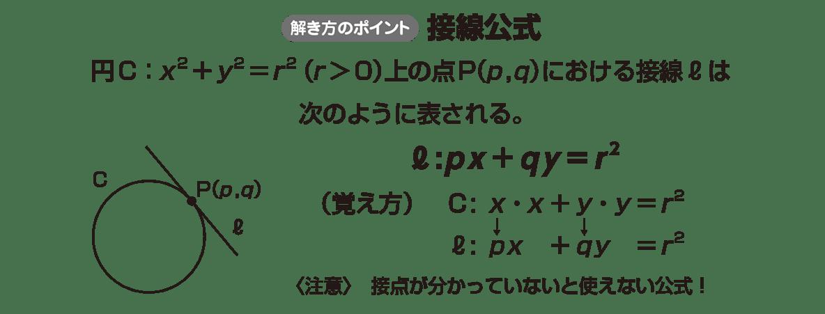 高校数学Ⅱ 図形と方程式24 ポイント
