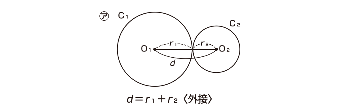 高校数学Ⅱ 図形と方程式27 ポイント 左側のみ