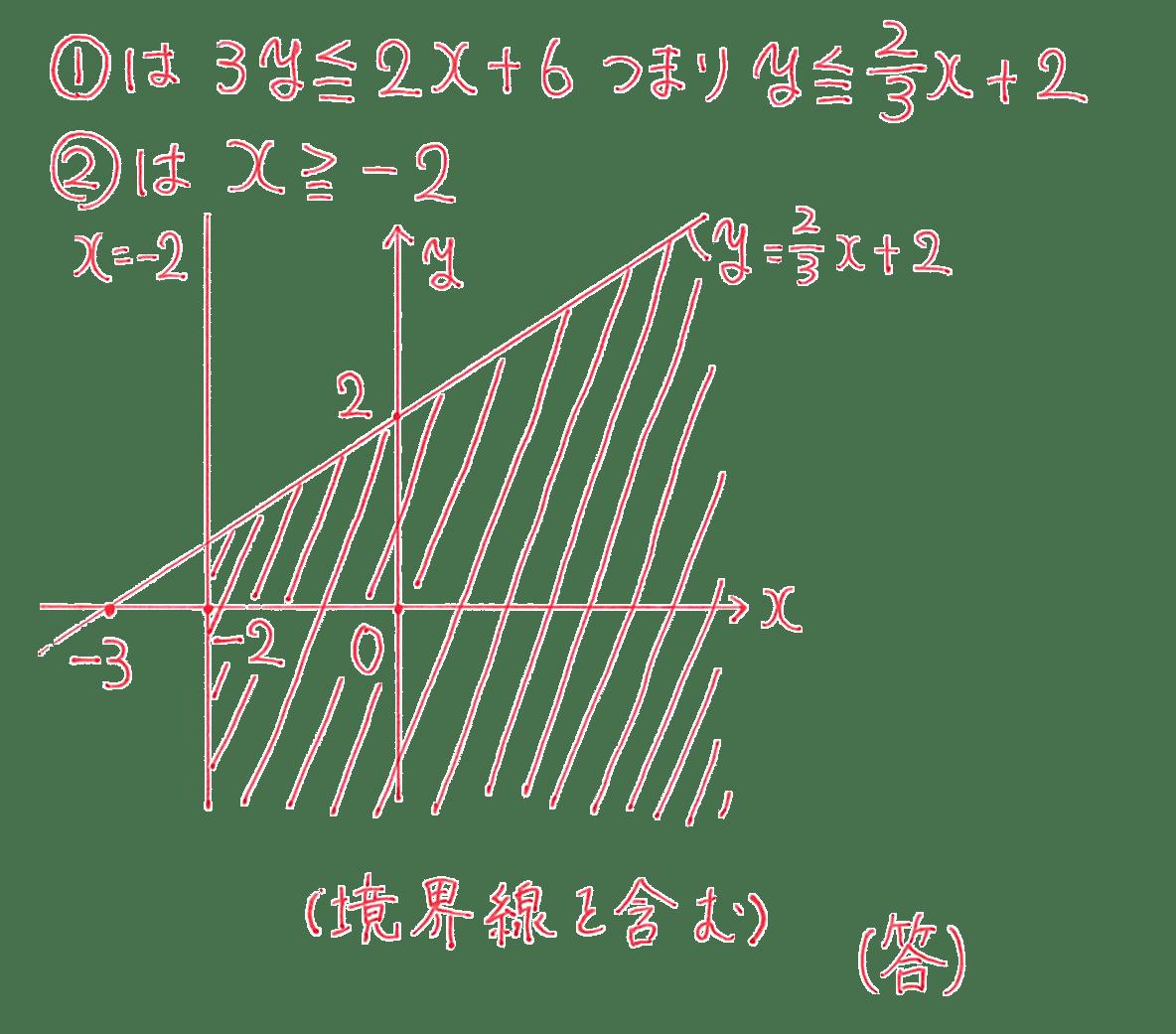 高校数学Ⅱ 図形と方程式31 練習 答え