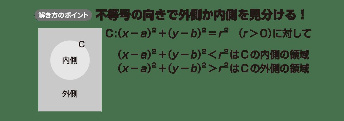 高校数学Ⅱ 図形と方程式32 ポイント
