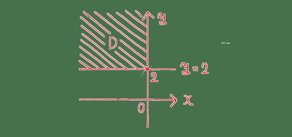 高校数学Ⅱ 図形と方程式34 例題 図 直線だけ消す