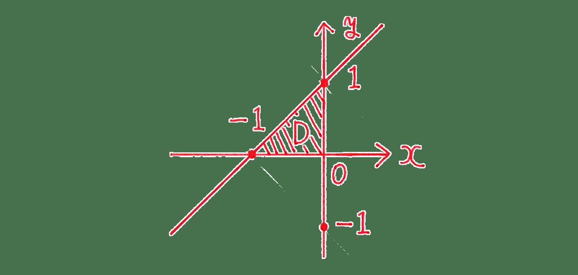 高校数学Ⅱ 図形と方程式34 練習 図 右下がりの直線2本だけ消す