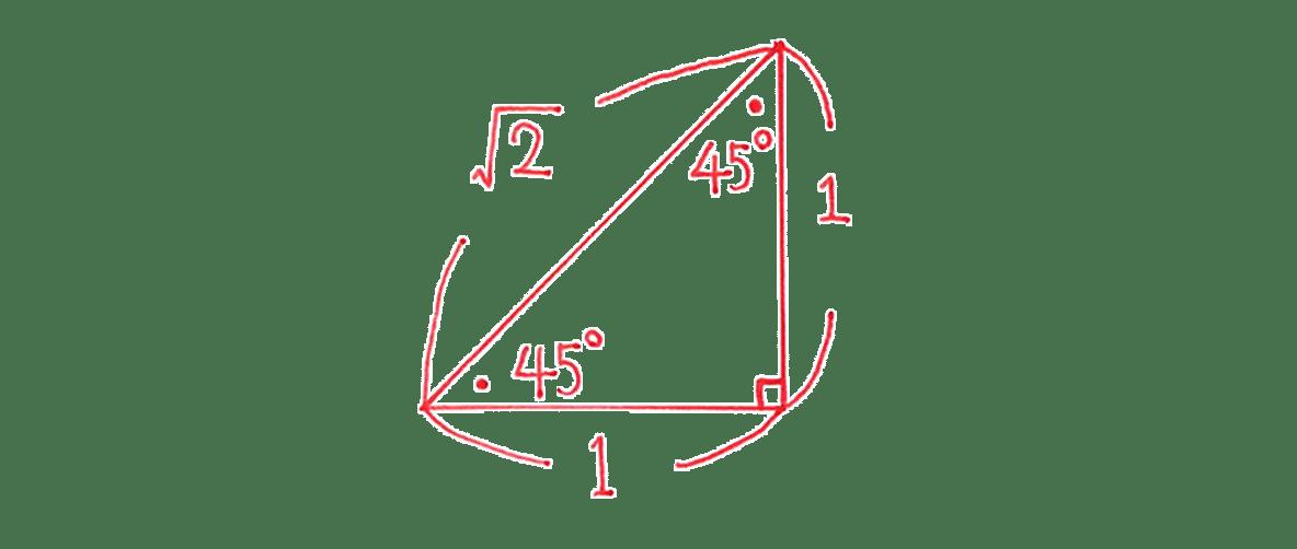 高校数学Ⅱ 三角関数1 例題 図のみ