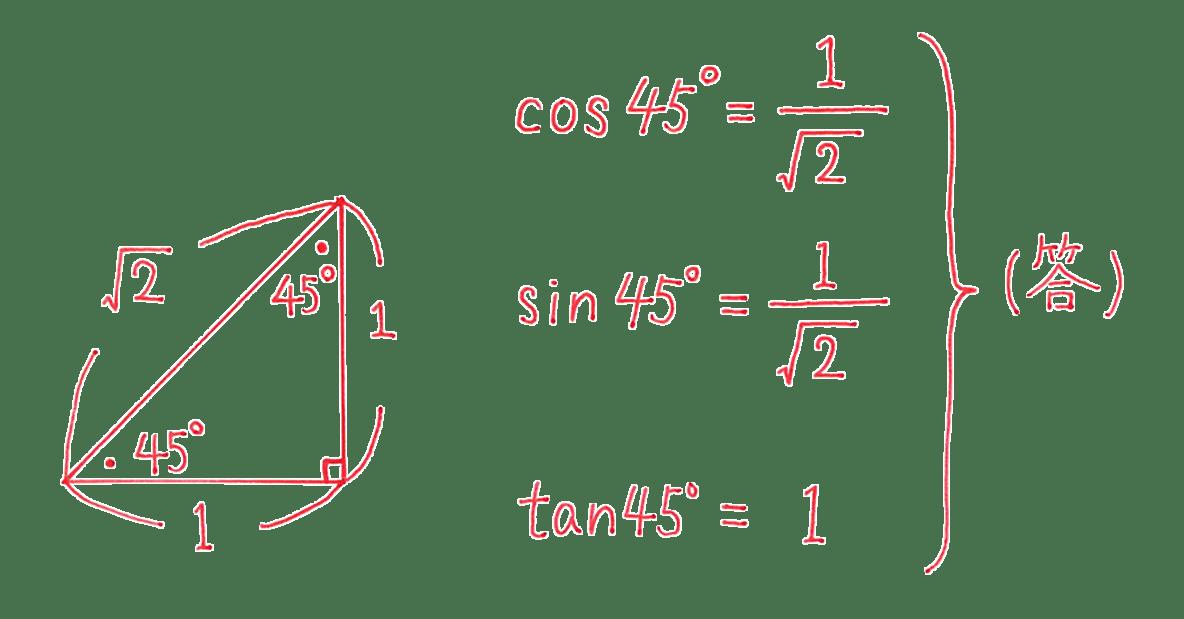 高校数学Ⅱ 三角関数1 例題 答え