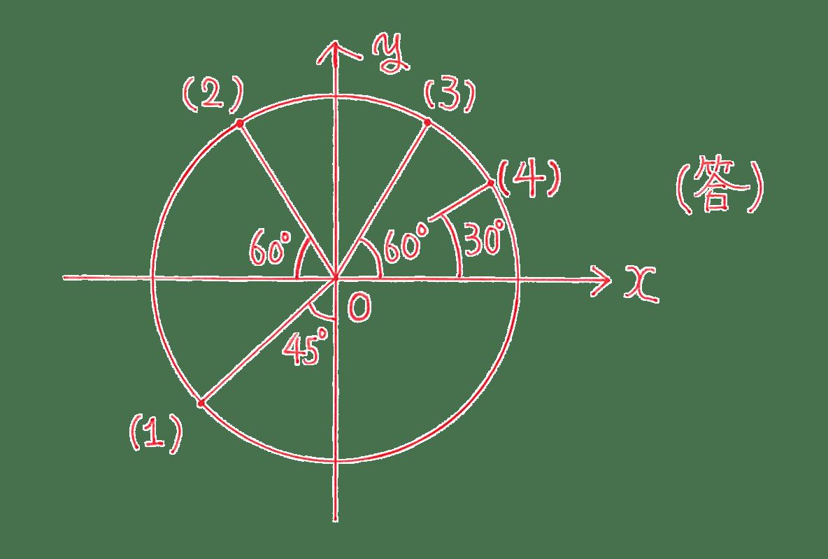 高校数学Ⅱ 三角関数2 例題 答え