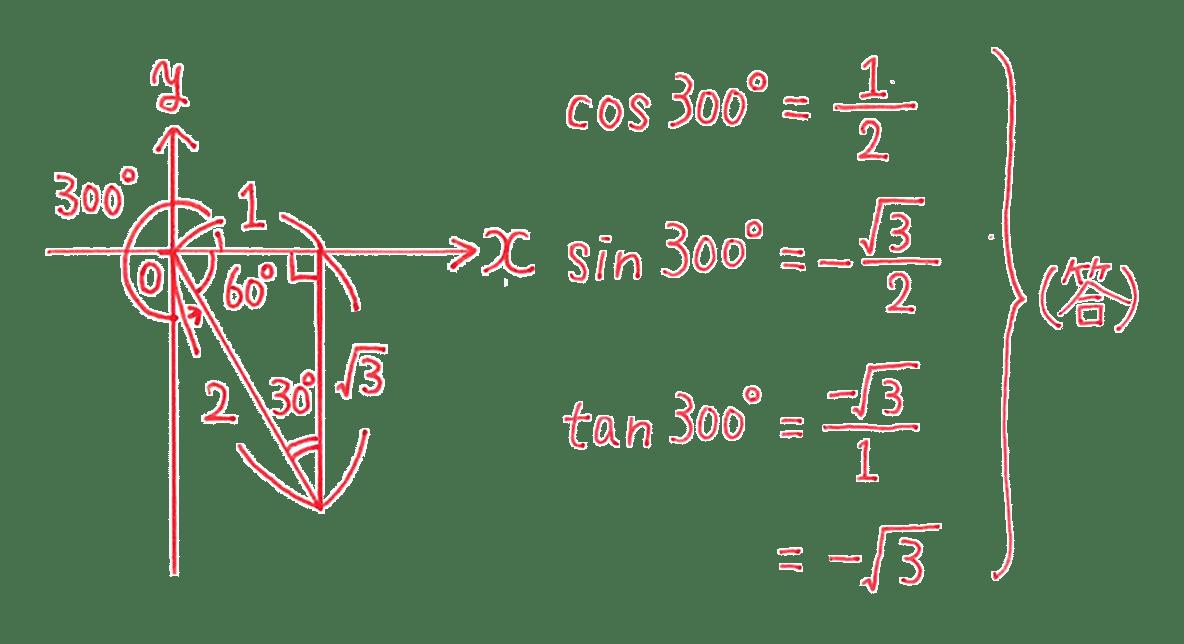 高校数学Ⅱ 三角関数3 例題 答え