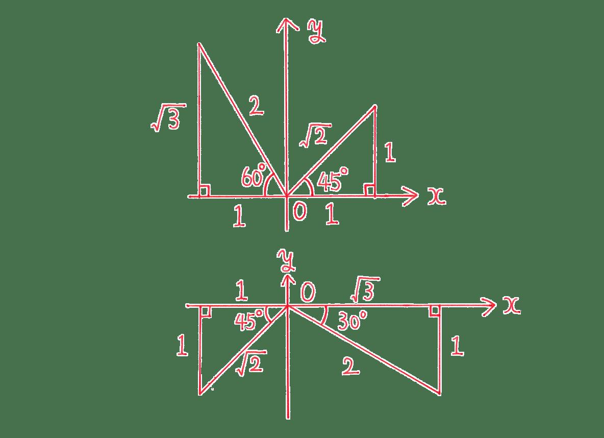 高校数学Ⅱ 三角関数5 練習 図