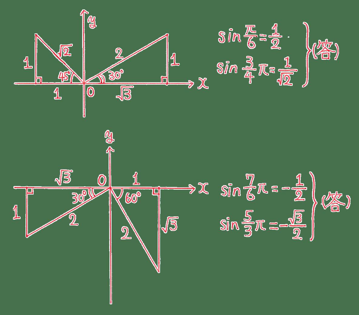 高校数学Ⅱ 三角関数6 練習 答え