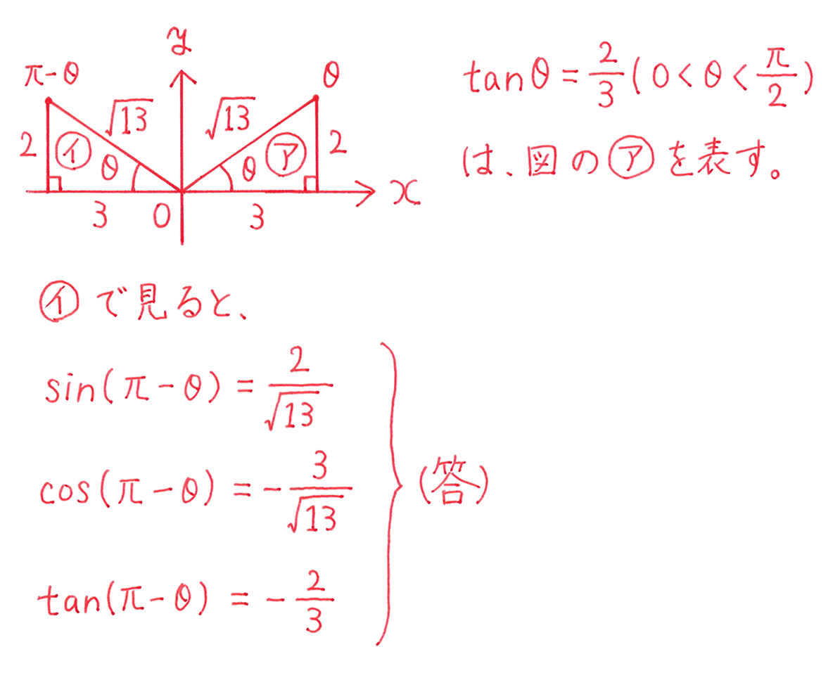 高校数学Ⅱ 三角関数10 練習 答え