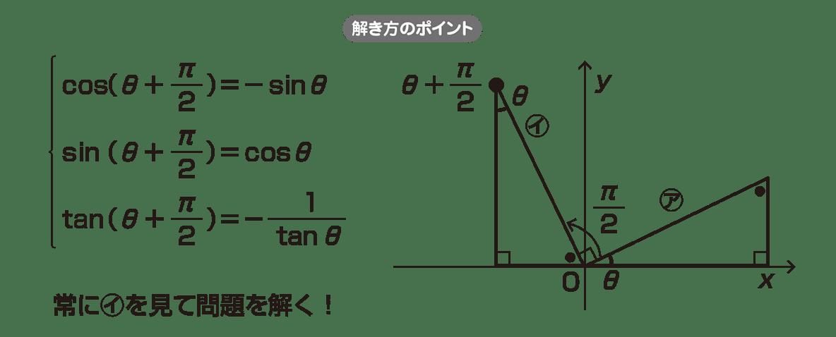 高校数学Ⅱ 三角関数11 ポイント