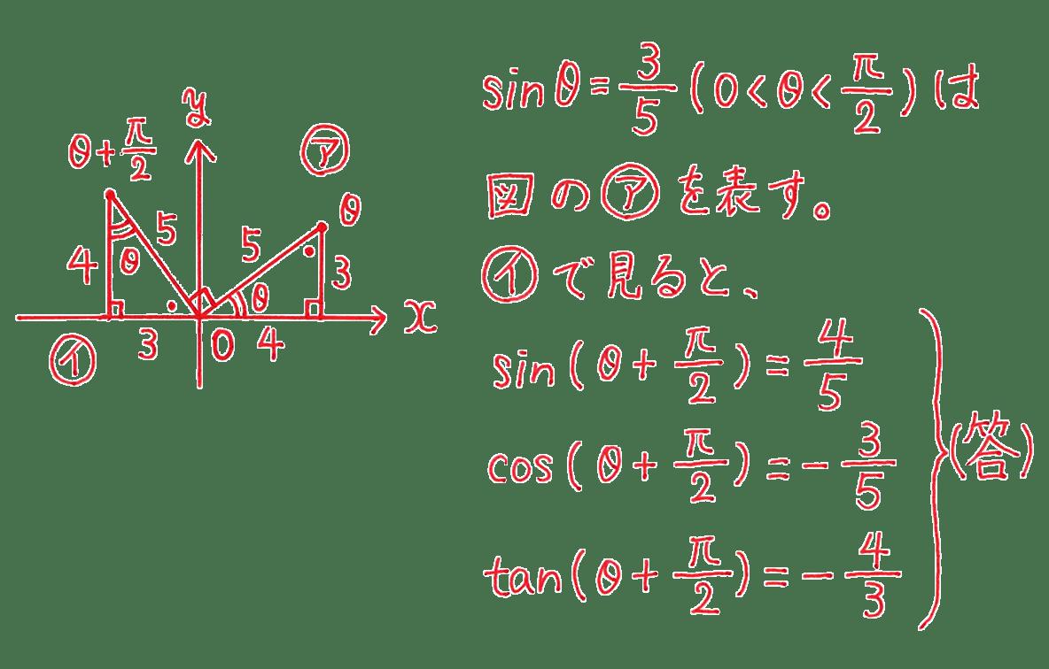 高校数学Ⅱ 三角関数11 例題 答え