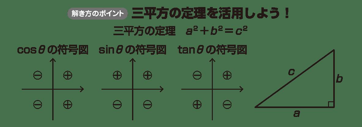 高校数学Ⅱ 三角関数8 ポイント