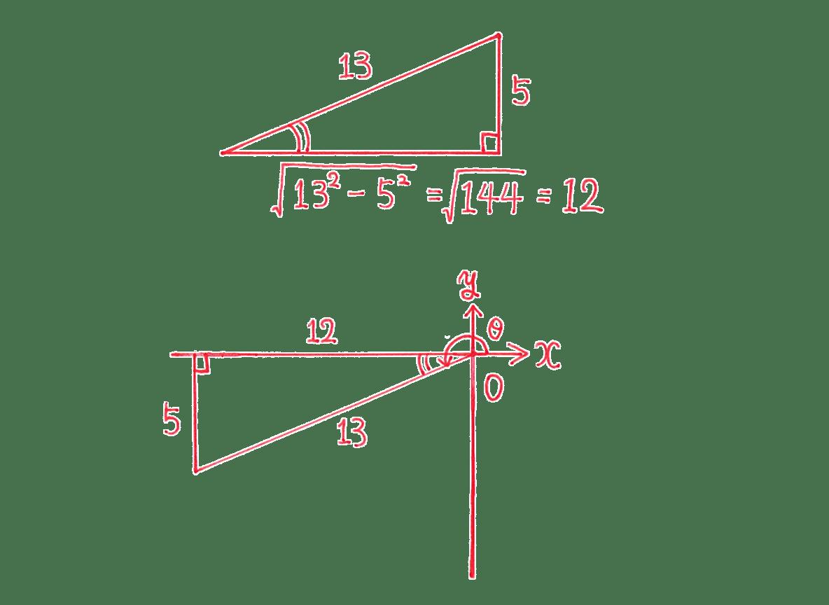 高校数学Ⅱ 三角関数8 練習 答えの2つの図