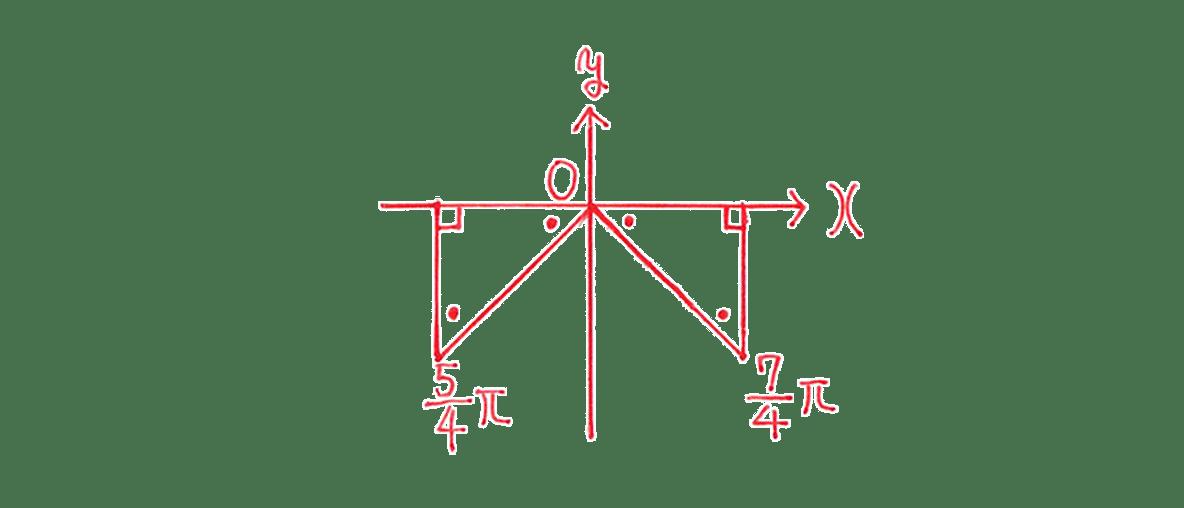 高校数学Ⅱ 三角関数18 例題 図