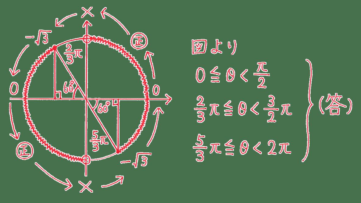 高校数学Ⅱ 三角関数23 練習 答え