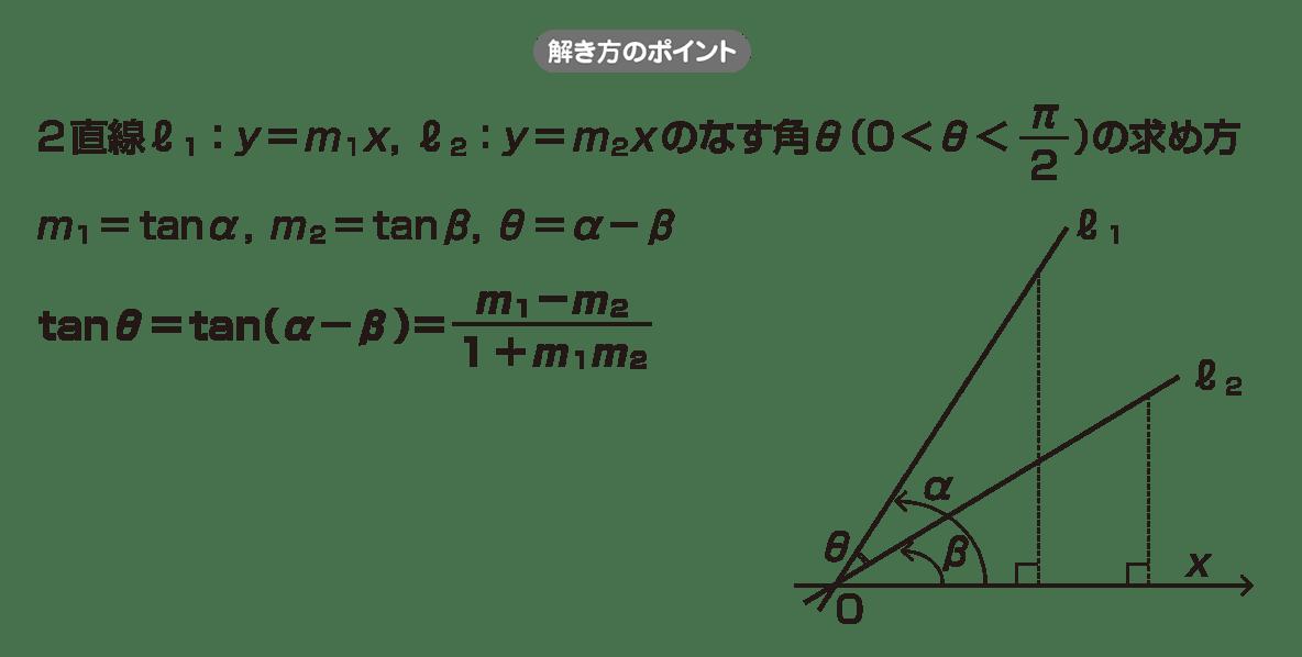 高校数学Ⅱ 三角関数29 ポイント