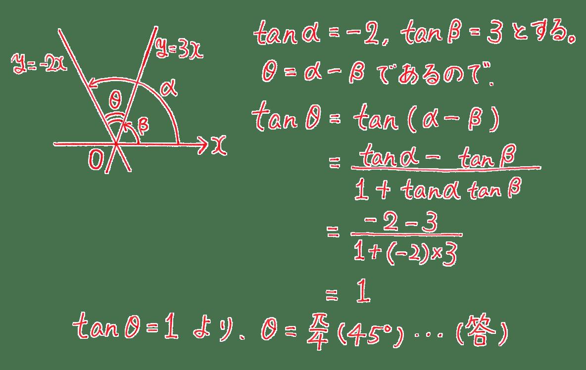 高校数学Ⅱ 三角関数29 例題 答え