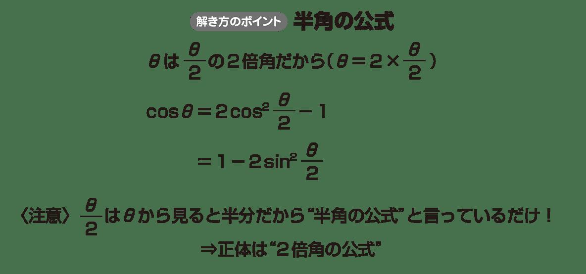 高校数学Ⅱ 三角関数32 ポイント