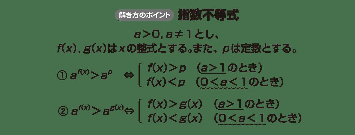 高校数学Ⅱ 指数関数・対数関数9 ポイント