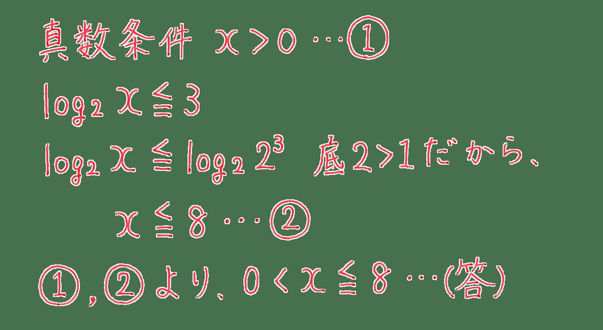 高校数学Ⅱ 指数関数・対数関数21 例題 答え