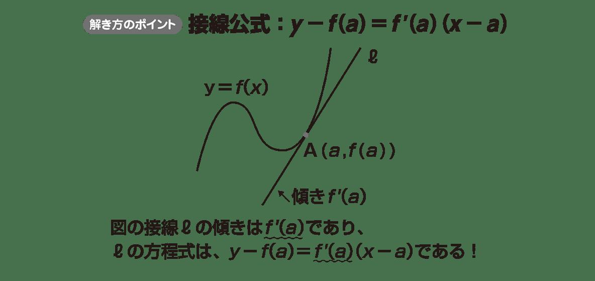 高校数学Ⅱ 微分法と積分法9 ポイント