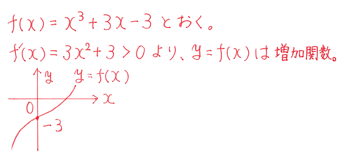 高校数学Ⅱ 微分法と積分法15 例題 答え 上2行のテキスト&図