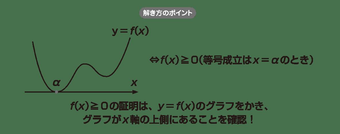 高校数学Ⅱ 微分法と積分法16 ポイント