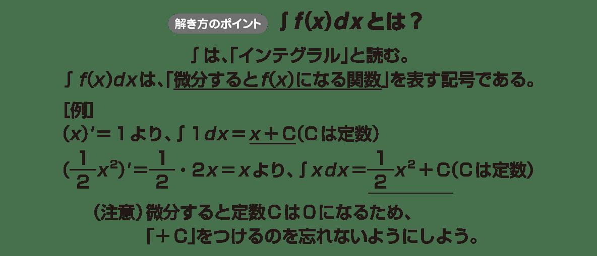 高校数学Ⅱ 微分法と積分法18 ポイント