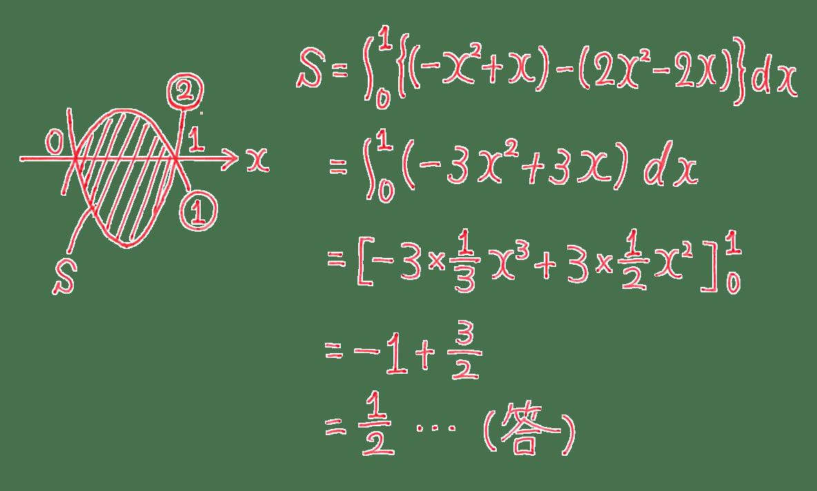 高校数学Ⅱ 微分法と積分法25 例題 答え