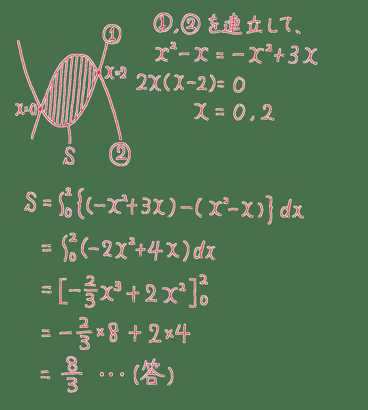 高校数学Ⅱ 微分法と積分法25 練習 答え