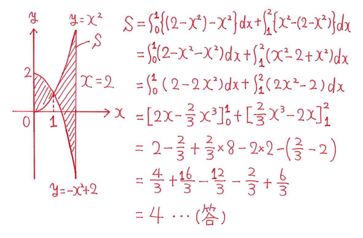 高校数学Ⅱ 微分法と積分法26 練習 答え