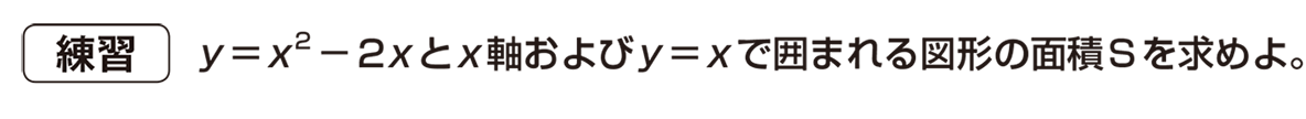 高校数学Ⅱ 微分法と積分29 練習