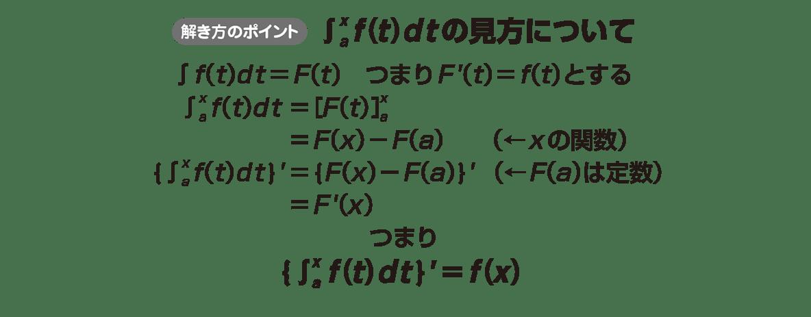 高校数学Ⅱ 微分法と積分法32 ポイント