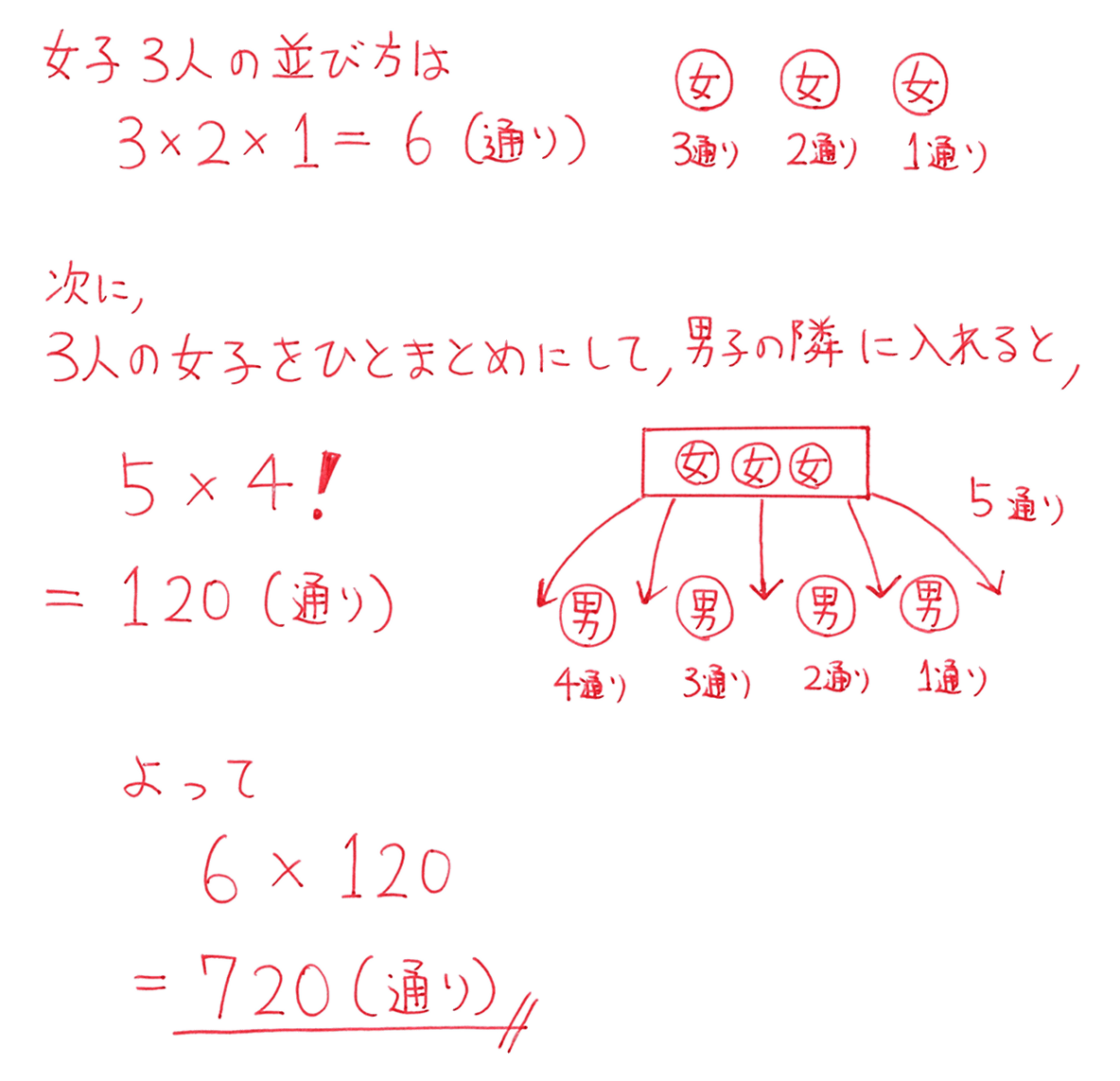 高校数学A 場合の数と確率17 練習の答え